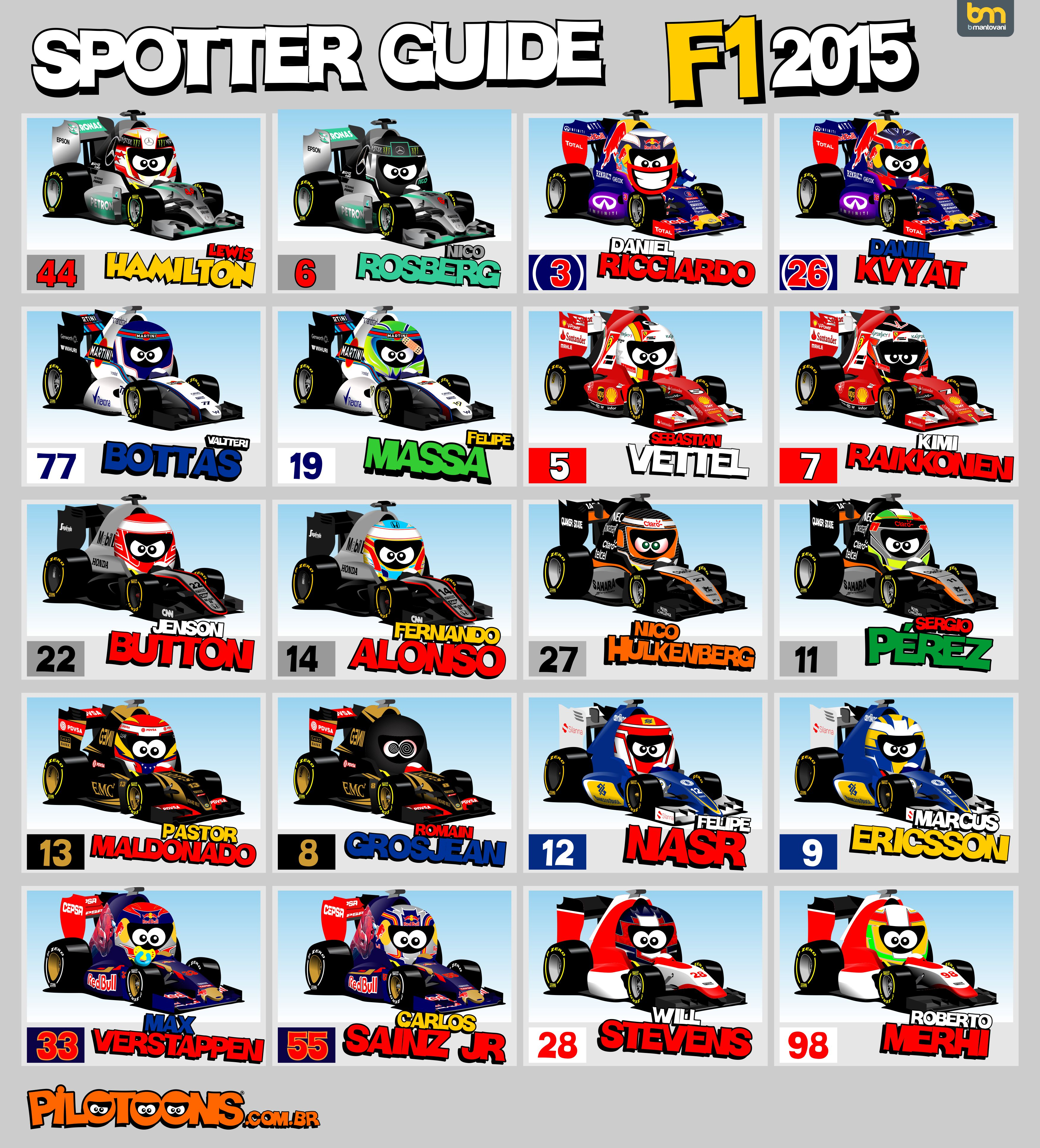 spotter_guide_f1_2015