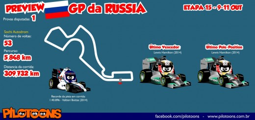 15 - RUS