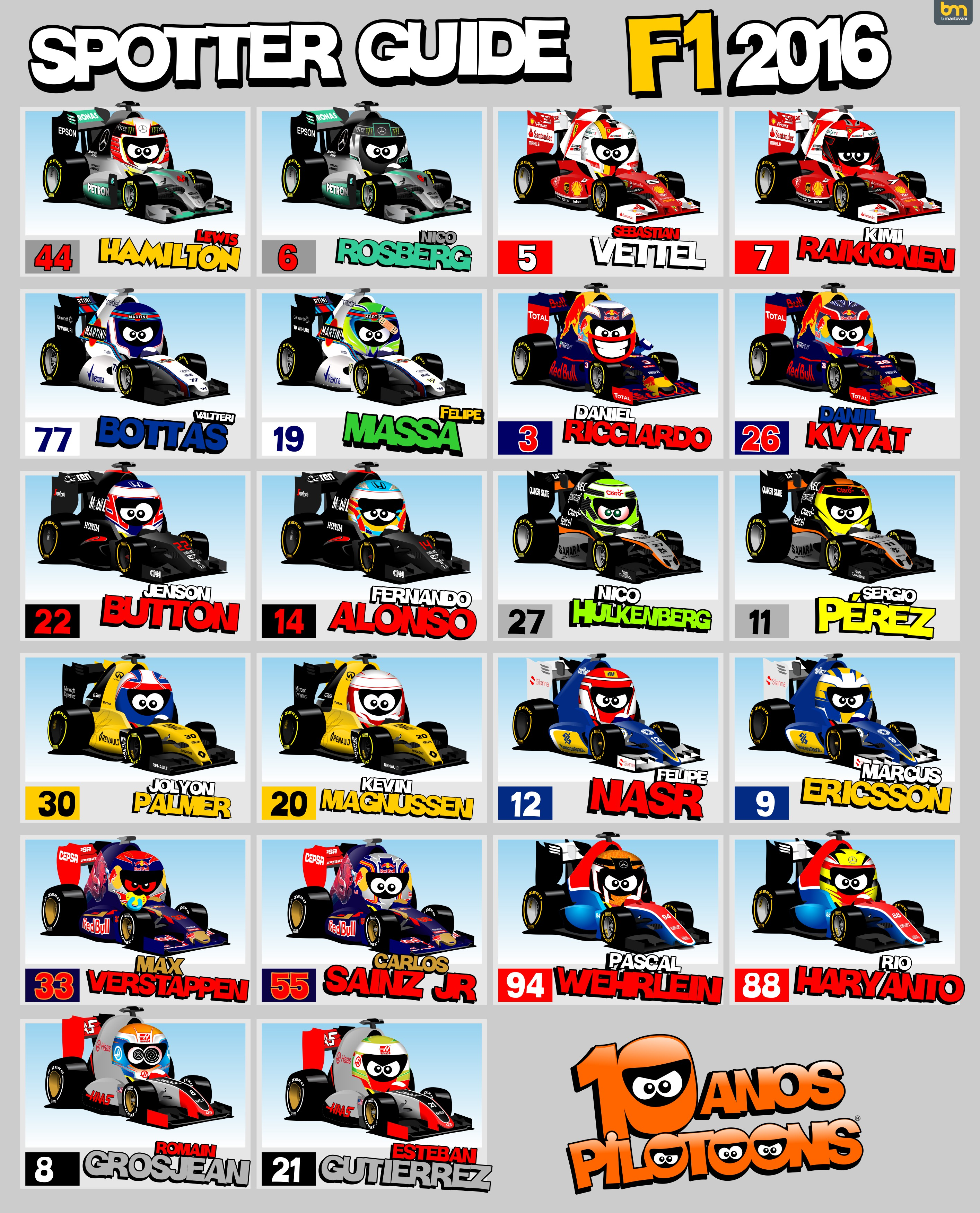 spotter_guide_f1_2016bb